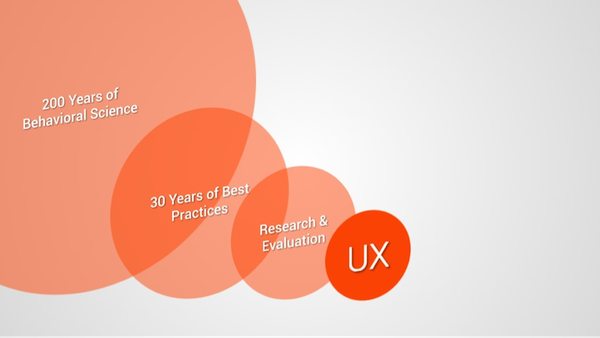 four-myths-ux-1