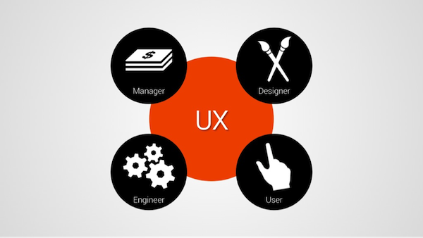 four-myths-ux-2